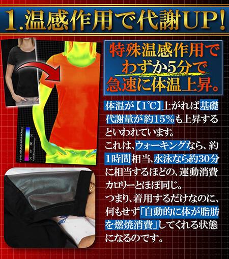 ダイエット用・加圧・温熱痩身インナー4