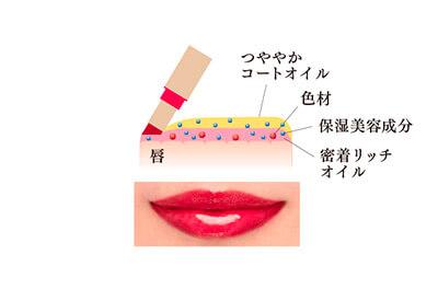 マキアージュ・ドラマティックルージュEX-4