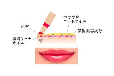 マキアージュ・ドラマティックルージュEX-3