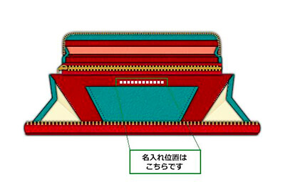 長財布-回転-1