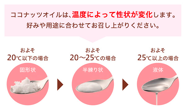 ココナッツオイル−2