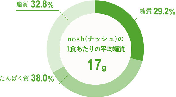 ナッシュ・イメージ画像-4